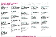 Botteghe aperte - Milano 28-29 marzo 2015